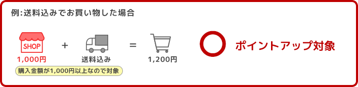 送料込で1,000円以上のお買い物した場合はポイントアップ対象
