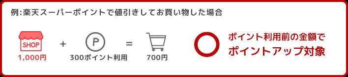 楽天スーパーポインとを利用した場合は値引き前の金額が1,000円以上であればポイントアップ対象