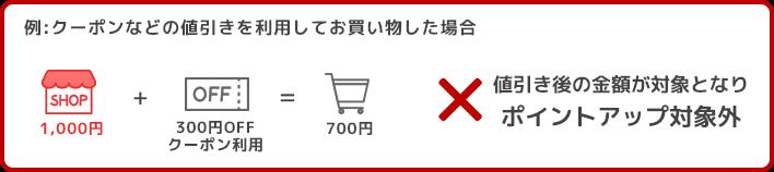 RaCouponなどの値引きとを利用した場合は、値引き後の金額が1,000円以上でなければポイントアップ対象外