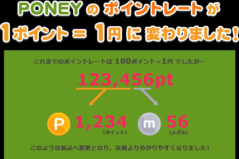 ポイントレートが1ポイント=1円になりました。